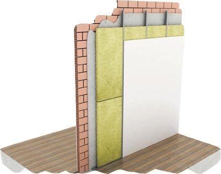 Aislamientos - Aislamiento paredes exteriores ...
